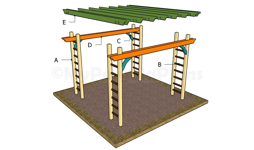 Building a patio pergola