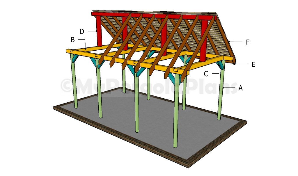 Top 21 Photos Ideas For Outdoor Pavilion Plans House