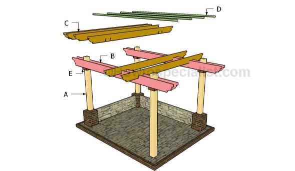 Free Standing Pergola DIY